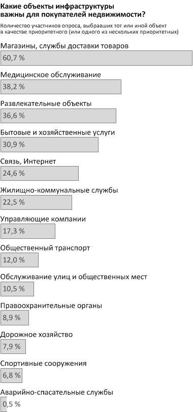 Вопросы о недвижимости за рубежом недвижимость болгарии золотые пески