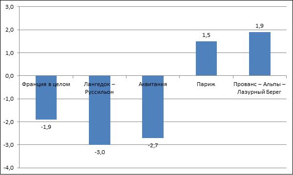 Цены на недвижимость в дубае 2012 парус дубай
