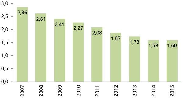 Цена недвижимости в испании французская еда дубай