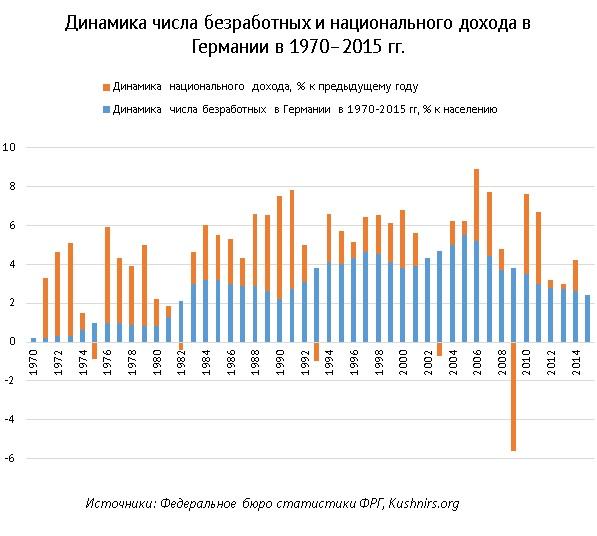 Рынок недвижимости германии 2012 работа в швейцарии для русских